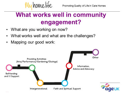 What works well in community engagement?